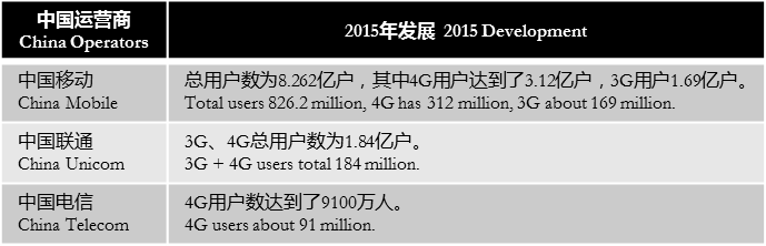 barrons-china-operators-2015