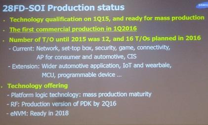 samsung-fdsoi-production-status
