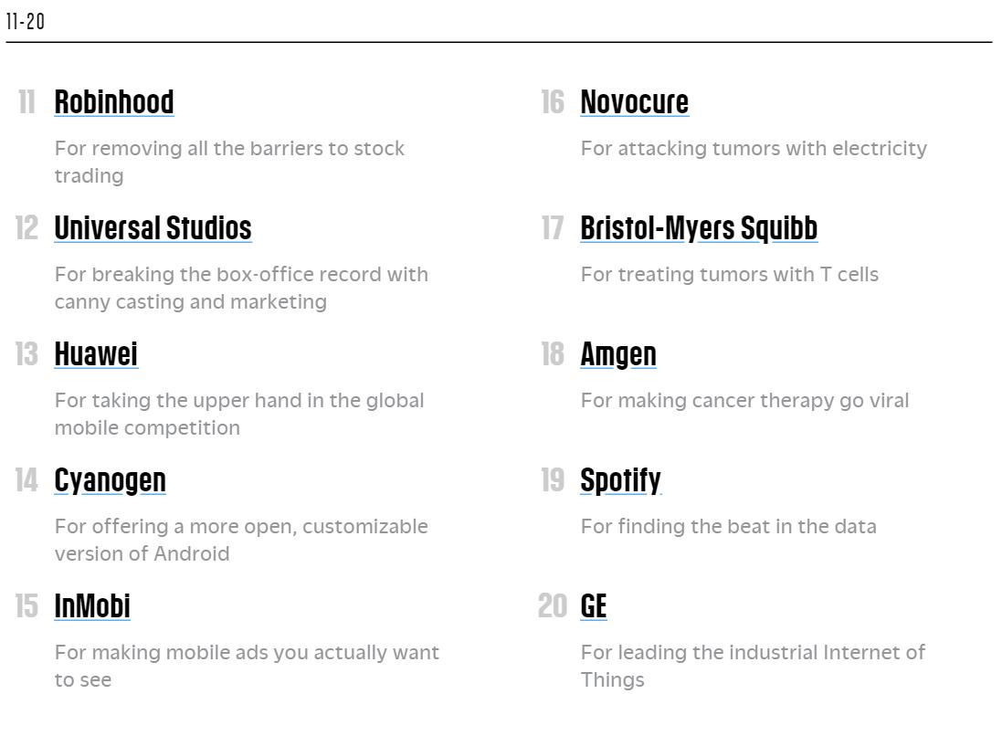 fastcompany-top-10-most-innovative-companies-2016-2