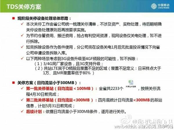chinamobile-closing-tdcdma