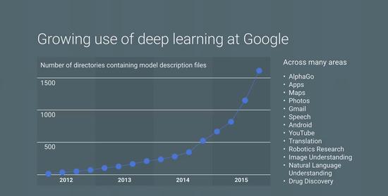 google-cloud-speech-api