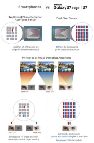 samsung-dual-pixel