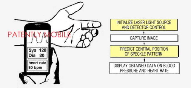 samsung-laser-health-patent