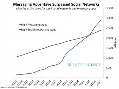 businessinsider-chat-app-internet