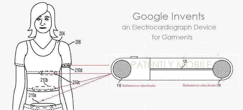 google-electrocardiograph-patent