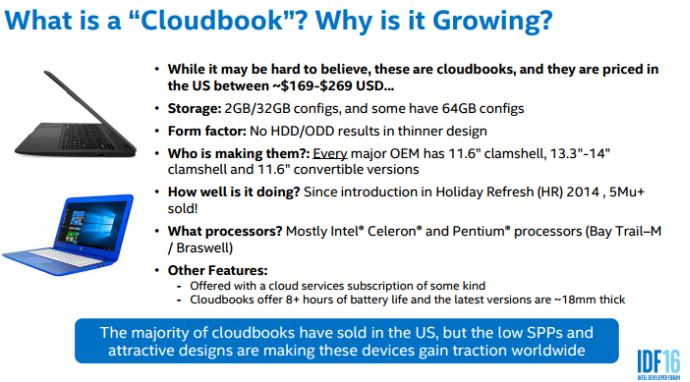 intel-cloudbook