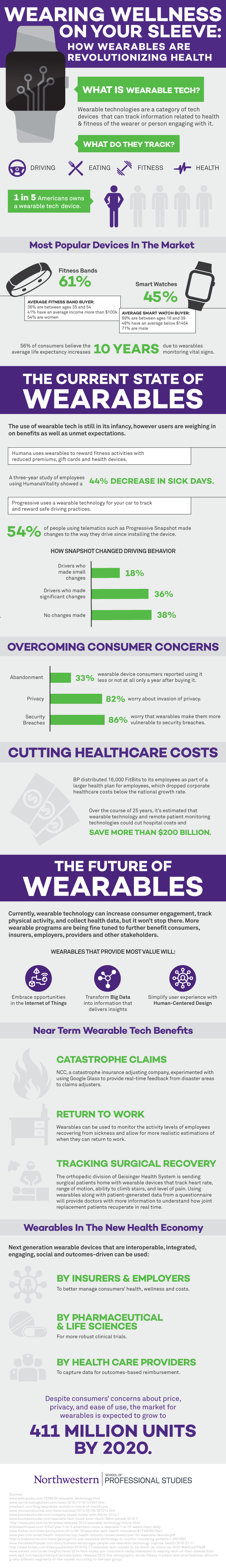 northwestern-univ-study-wearable-tech-and-insurance