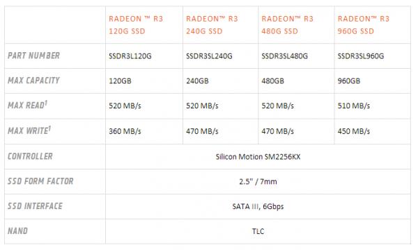amd-radeon-r3-series