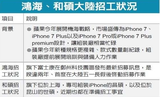 chinatimes-foxconn-pegatron-iphone-7