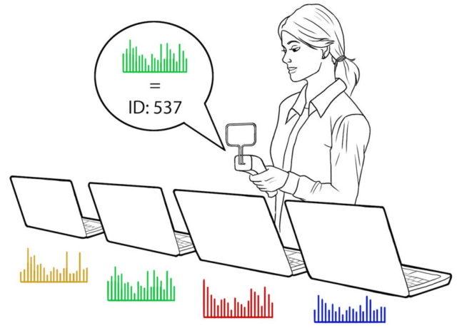 disney-gadget-detection
