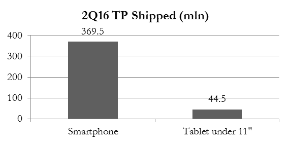 digitimes-2q16-tp-shipped