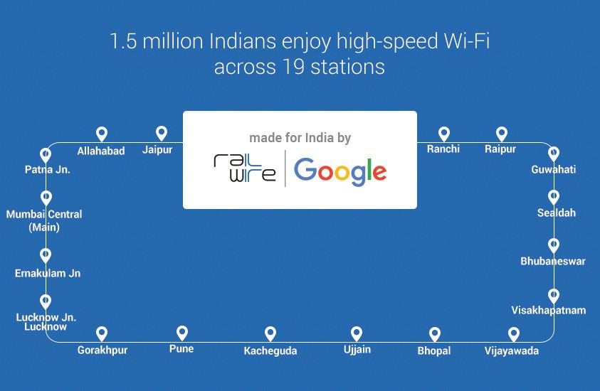 google-free-wi-fi-india