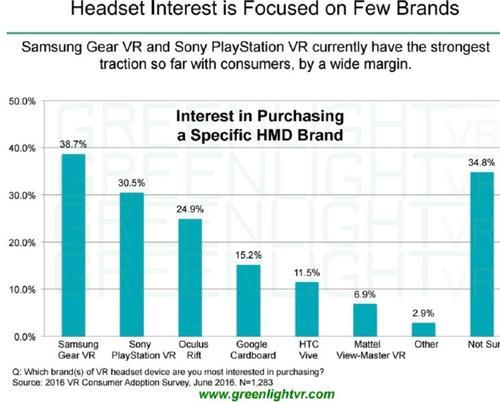 greenlightvr-consumer-vr-brands