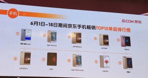 jd.com-6-1-18-top-phone-models