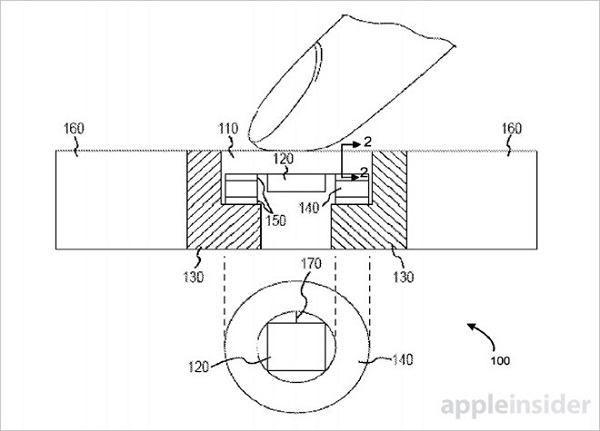 apple-3d-touch-home-button