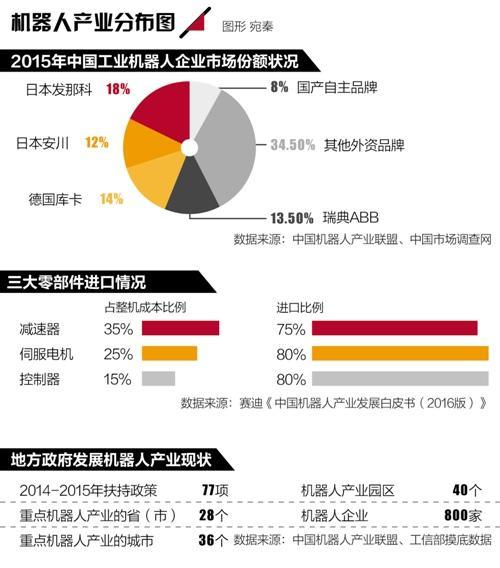 china-robotic-data