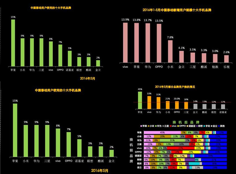 chinamobile-big-data-mobile-phones