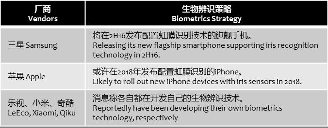 digitimes-samsung-apple-iris-scanning