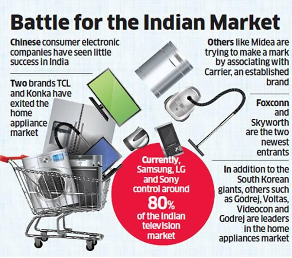 economictimes-indian-market-sharp-toshiba
