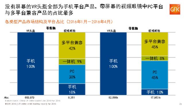 gfk-vr-segments-comparison-growth