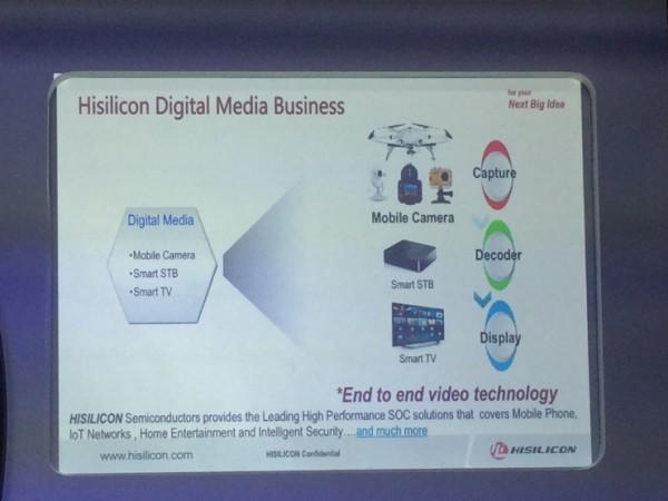 hisilicon-digital-business