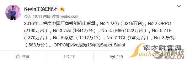 ihs-kevin-wang-2q16-china-ranking