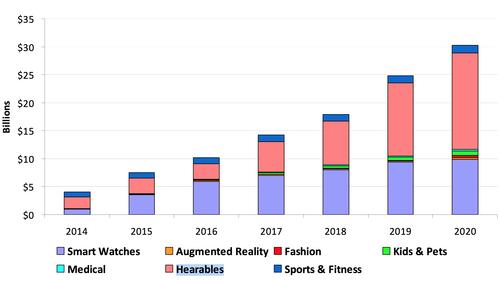 wiforce-prediction-wearables-2019