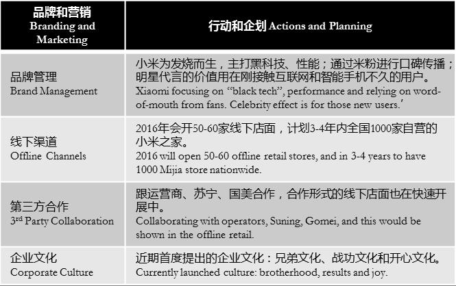 xiaomi-strategy