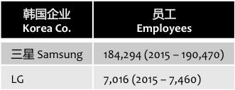 chinatimes-korea-employees-laid-off