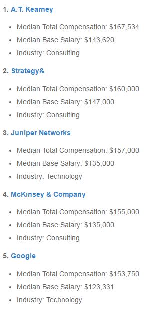 glassdoor-highest-pay-companies-us