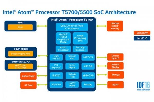 intel-atom-t5700-t5500