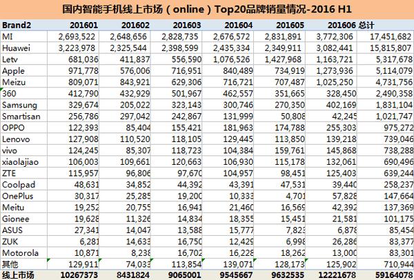 sino-1h16-china-smartphone-2