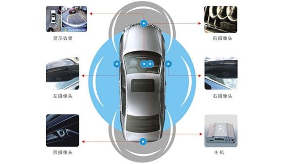 strategyanalytics-camera-modules-automotive