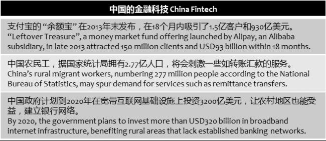 techcrunch-china-fintech