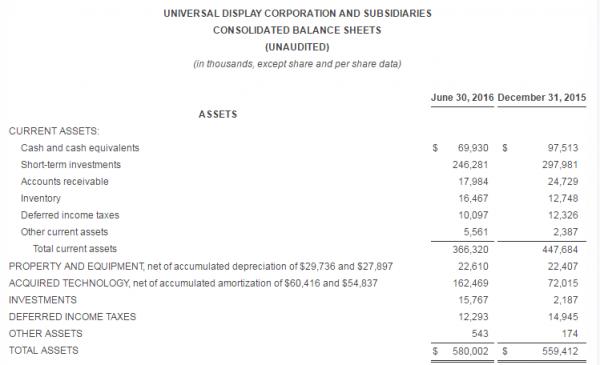 udc-2q16-financial