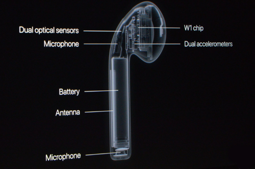 apple-w1-in-airpods