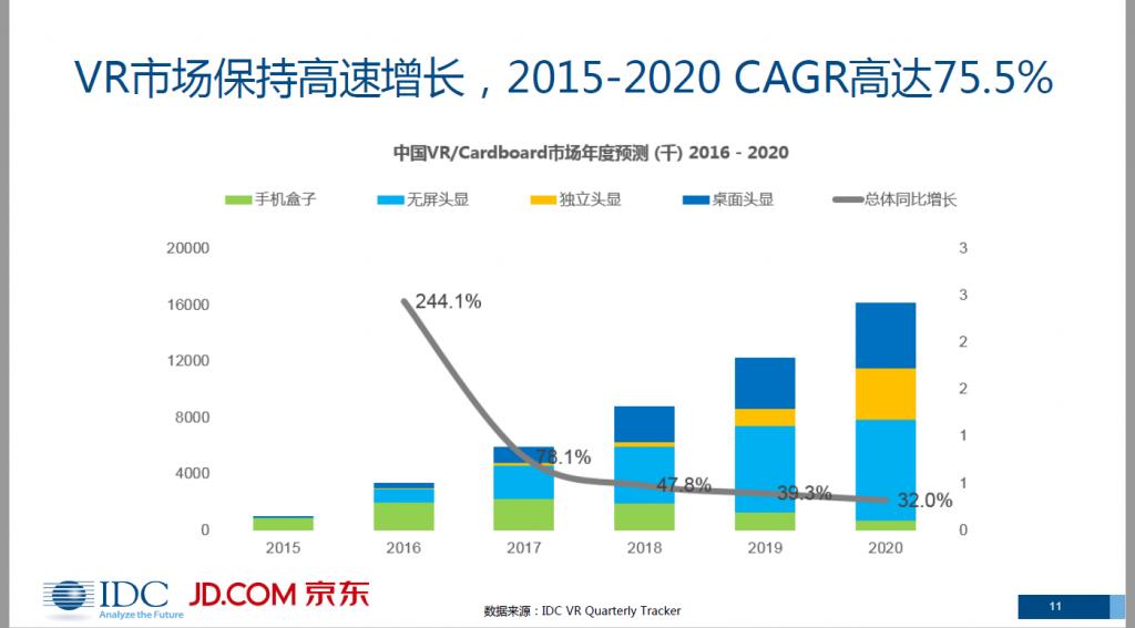 idc-arvr-2020