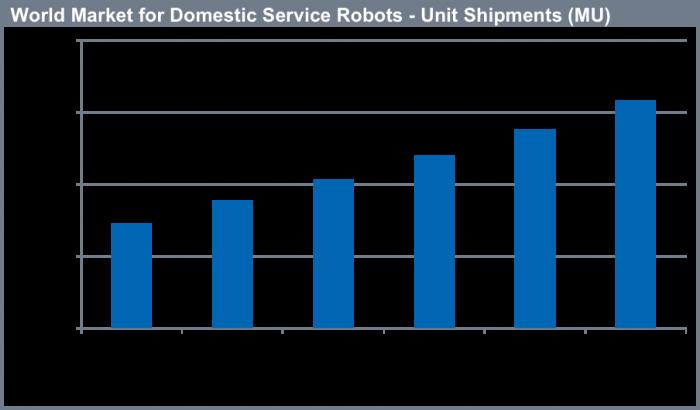ihs-service-robots-2020