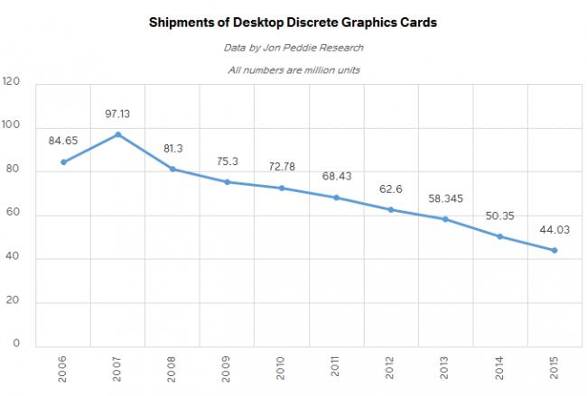 jpr-desktop-discrete-graphic-cards-shipment