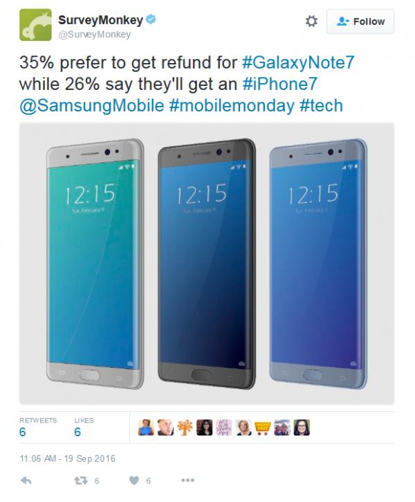surveymonkey-35-percent-cash-return-galaxy-note-7