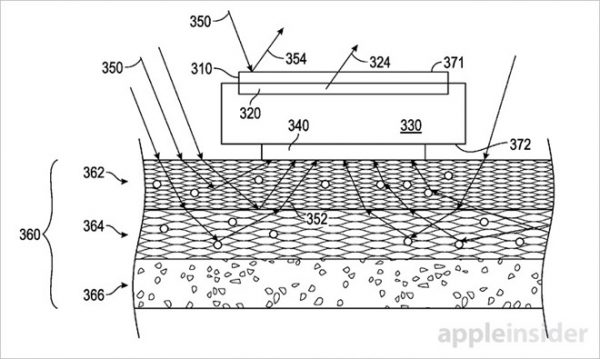 apple-ambient-light-patent