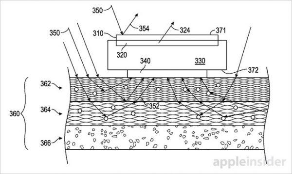 apple-ambient-light-patent
