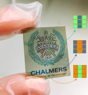 chalmer-plasmonic-metasurface