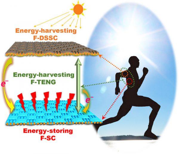 energy-harvesting-battery