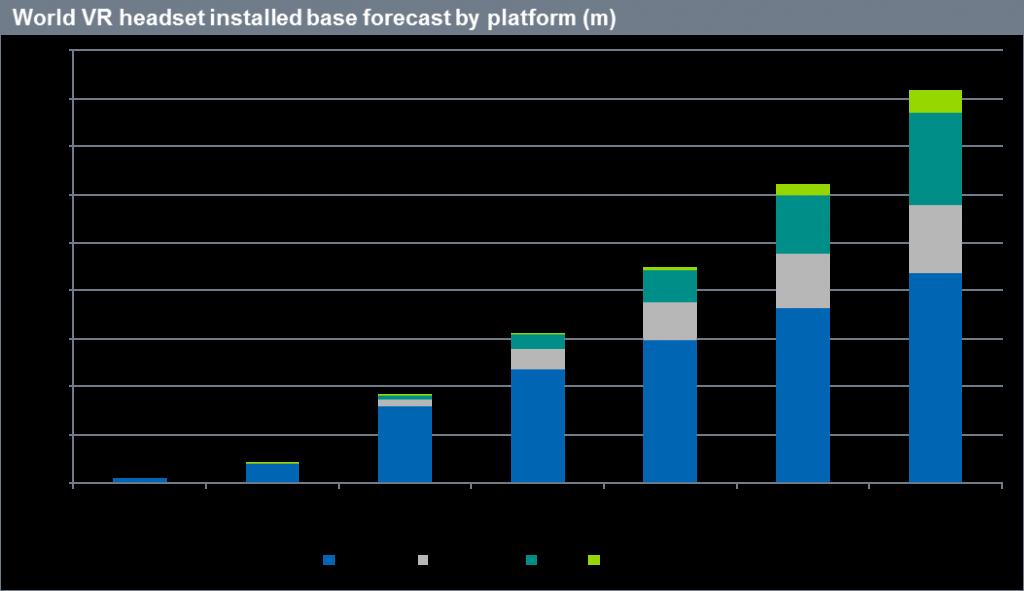 ihs-world-vr-installed-base-forecast