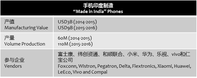 indiatimes-made-in-india-phones-status