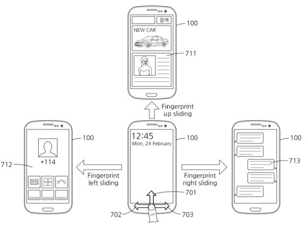 samsung-patent-fingerprint-gesture