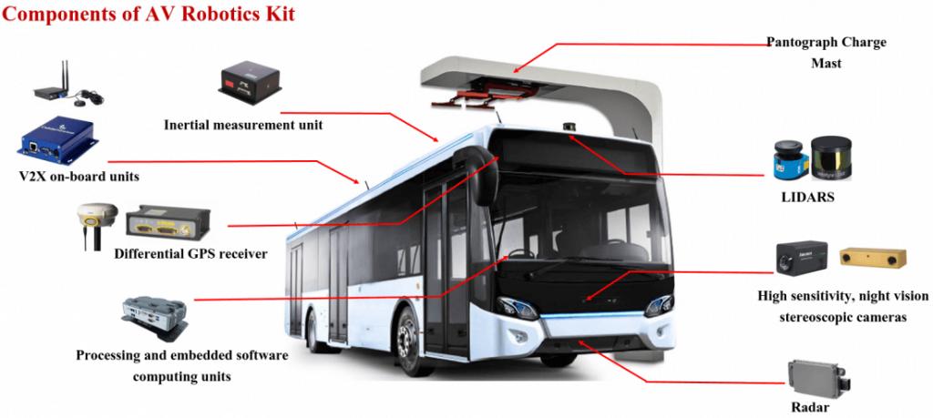 singapore-self-driving-bus
