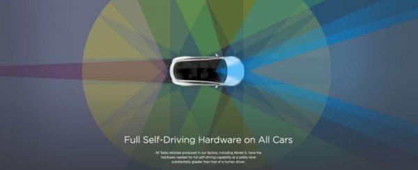 tesla-full-self-driving