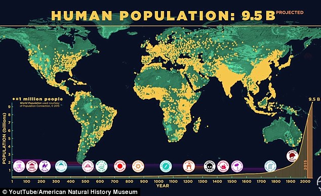 americannaturalhistorymuseum-9-5b-population